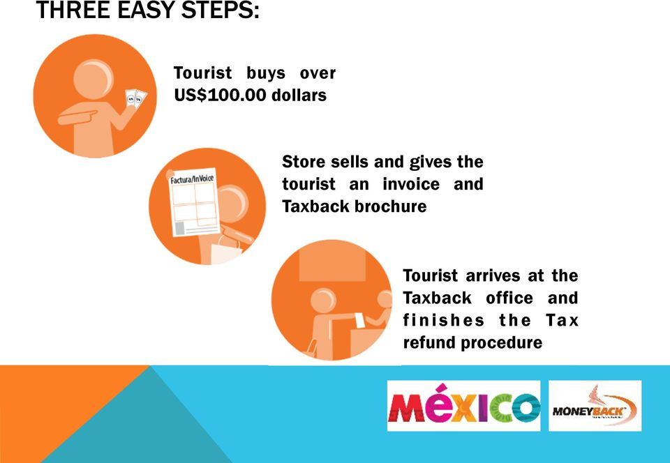 invoice and Taxback brochure Tourist arrives at