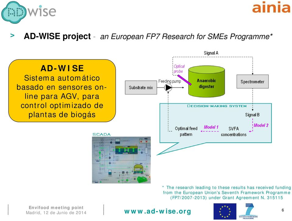biogás * The research leading to these results has received funding from the