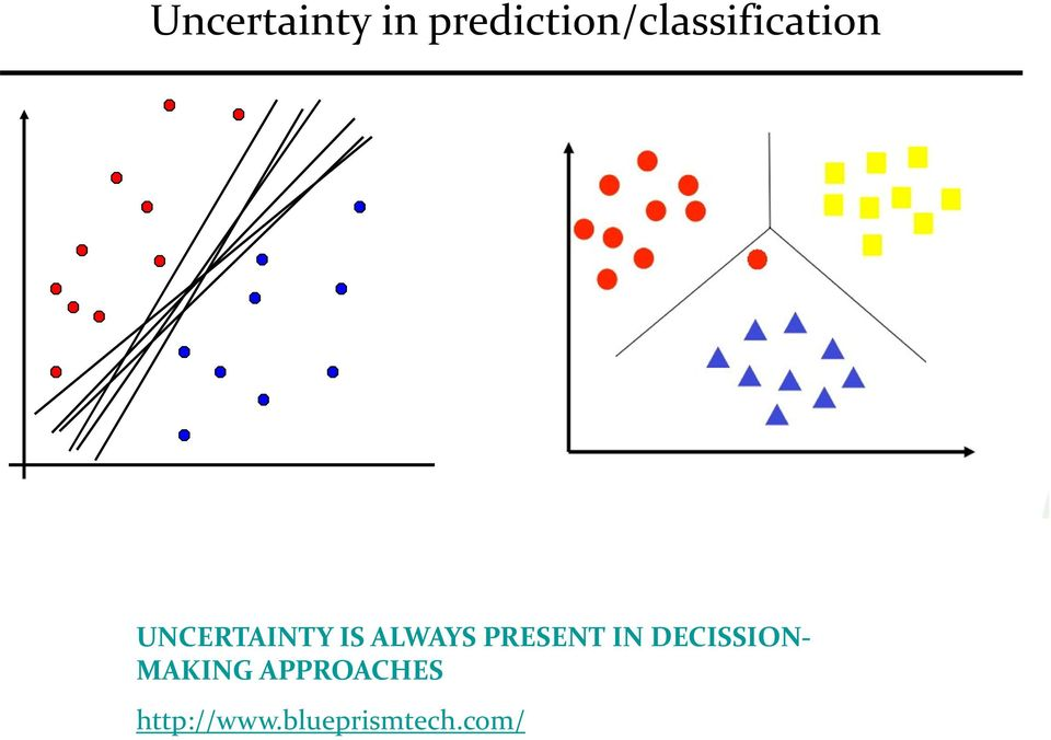 UNCERTAINTY IS ALWAYS PRESENT IN