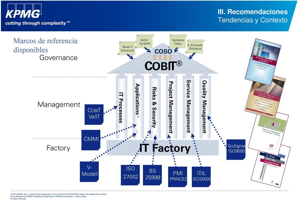 EU Audit Richtlinie Management COBIT ValIT IT Process es Ap pplications -.
