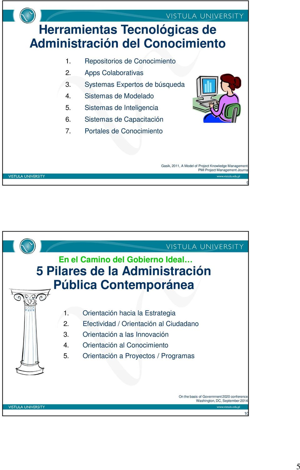Portales de Conocimiento Gasik, 2011, A Model of Project Knowledge Management, PMI Project Management Journal 9 En el Camino del Gobierno Ideal 5 Pilares de la