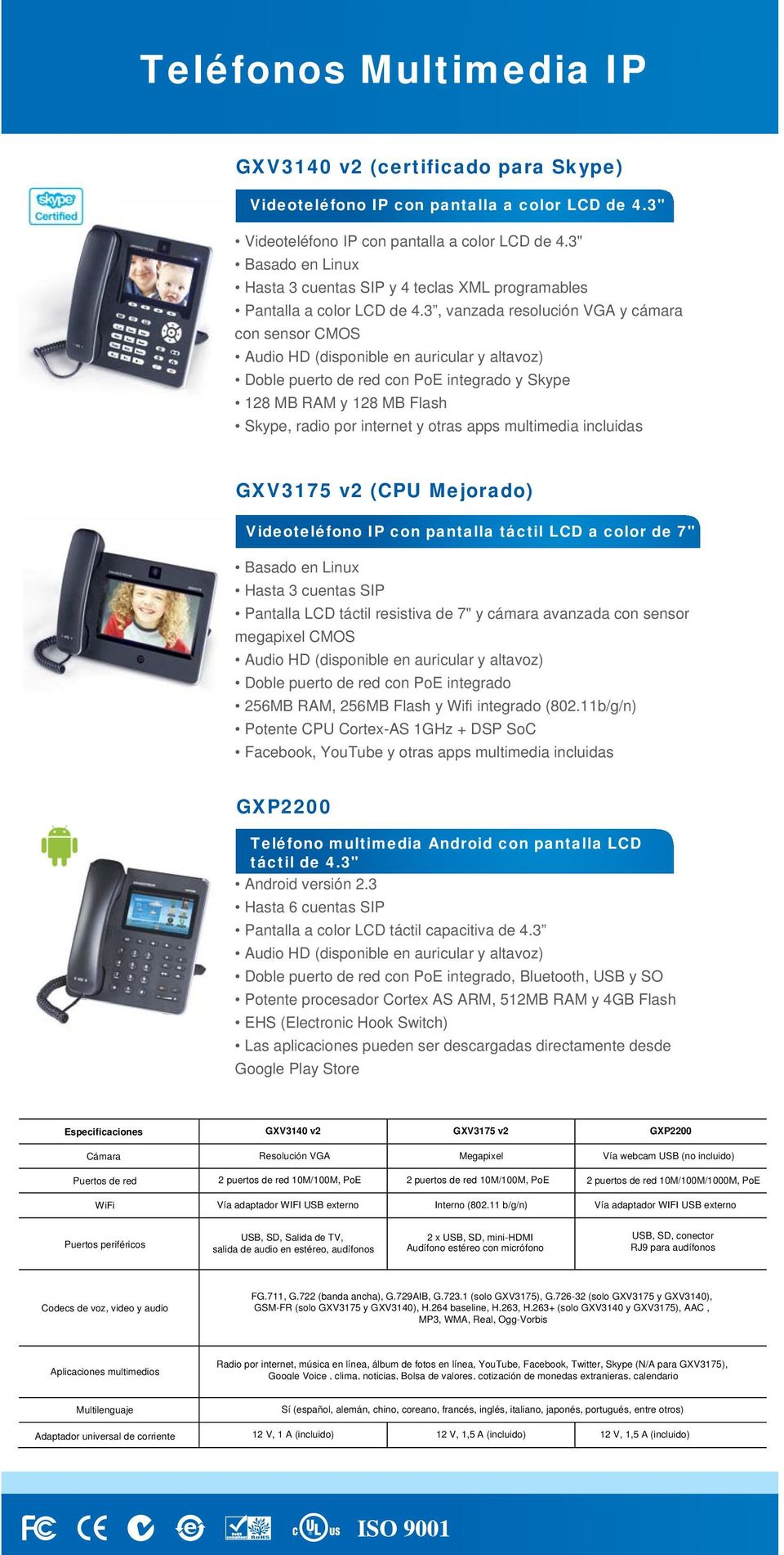 3, vanzada resolución VGA y cámara con sensor CMOS Doble puerto de red con PoE integrado y Skype 128 MB RAM y 128 MB Flash Skype, radio por internet y otras apps multimedia incluidas GXV3175 v2 (CPU