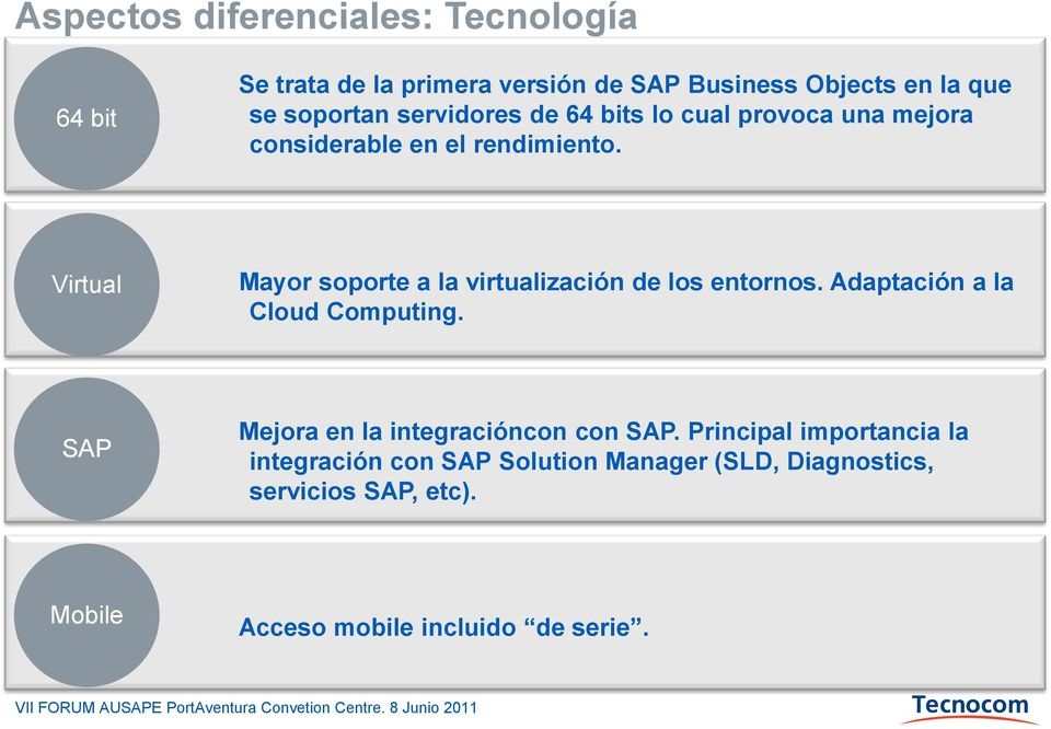 Virtual Mayor soporte a la virtualización de los entornos. Adaptación a la Cloud Computing.