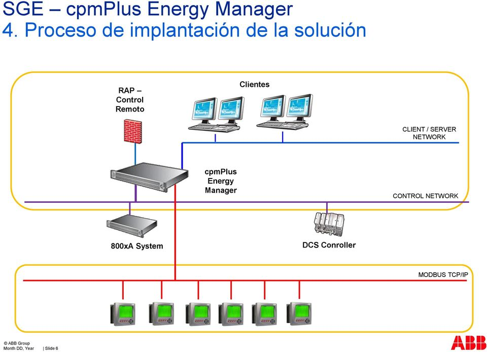 Clientes CLIENT / SERVER NETWORK cpmplus Energy Manager