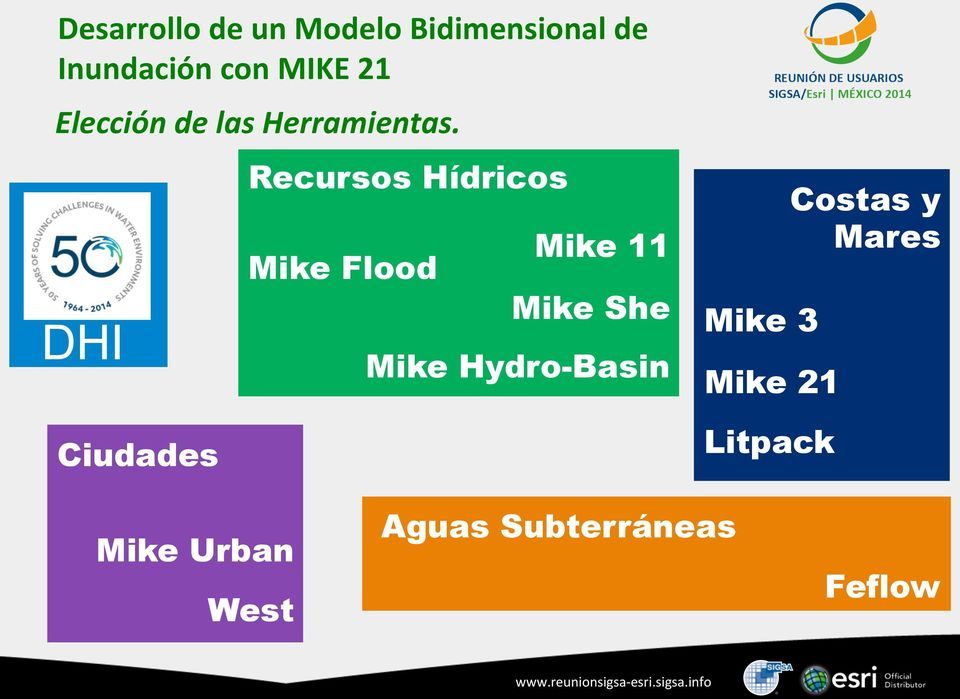 11 Mike She Mike Hydro-Basin Mike 3 Mike 21