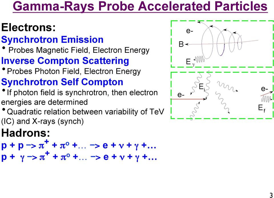 field is synchrotron, then electron energies are determined Quadratic relation between variability of TeV