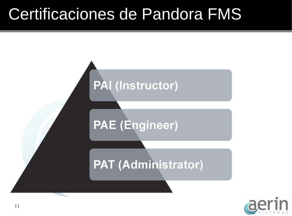 (Instructor) PAE