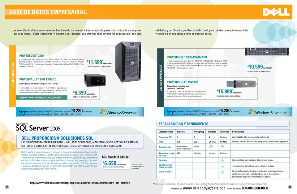 de base de daos. 70-200 empleados PowerEdge 2900 Procesador Inel Xeon Quad-Core E5310 (1.