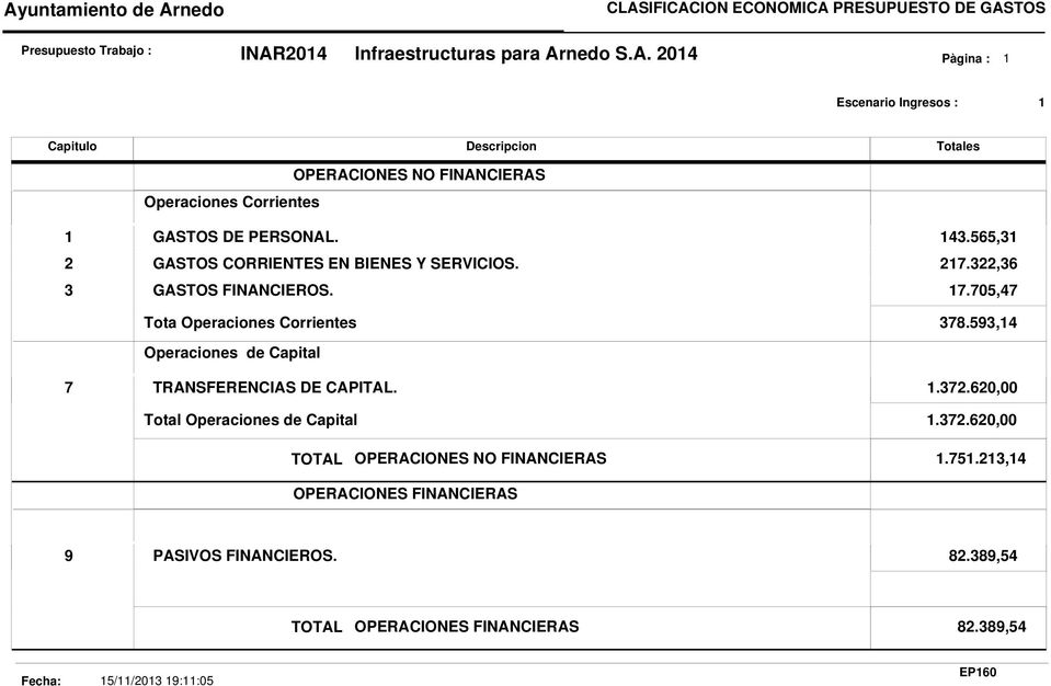 593,4 Operaciones de Capital 7 TRANSFERENCIAS DE CAPITAL..372.620,00 Total Operaciones de Capital.372.620,00 TOTAL OPERACIONES NO FINANCIERAS.75.