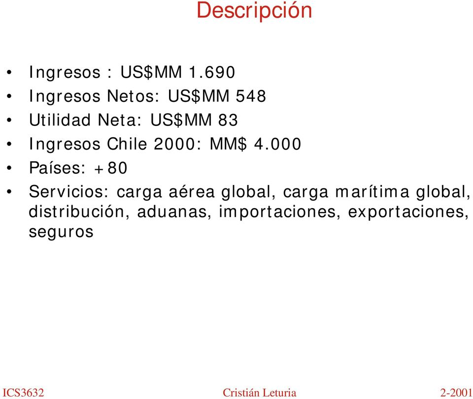 Ingresos Chile 2000: MM$ 4.