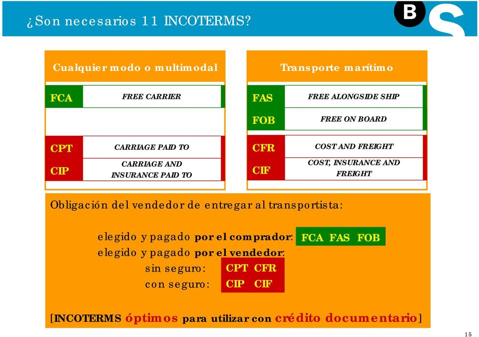 CARRIAGE PAID TO CARRIAGE AND INSURANCE PAID TO CFR CIF COST AND FREIGHT COST, INSURANCE AND FREIGHT Obligación del