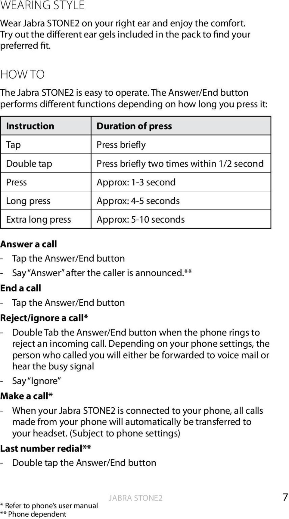 briefly two times within 1/2 second Approx: 1-3 second Approx: 4-5 seconds Approx: 5-10 seconds Answer a call - Tap the Answer/End button - Say Answer after the caller is announced.