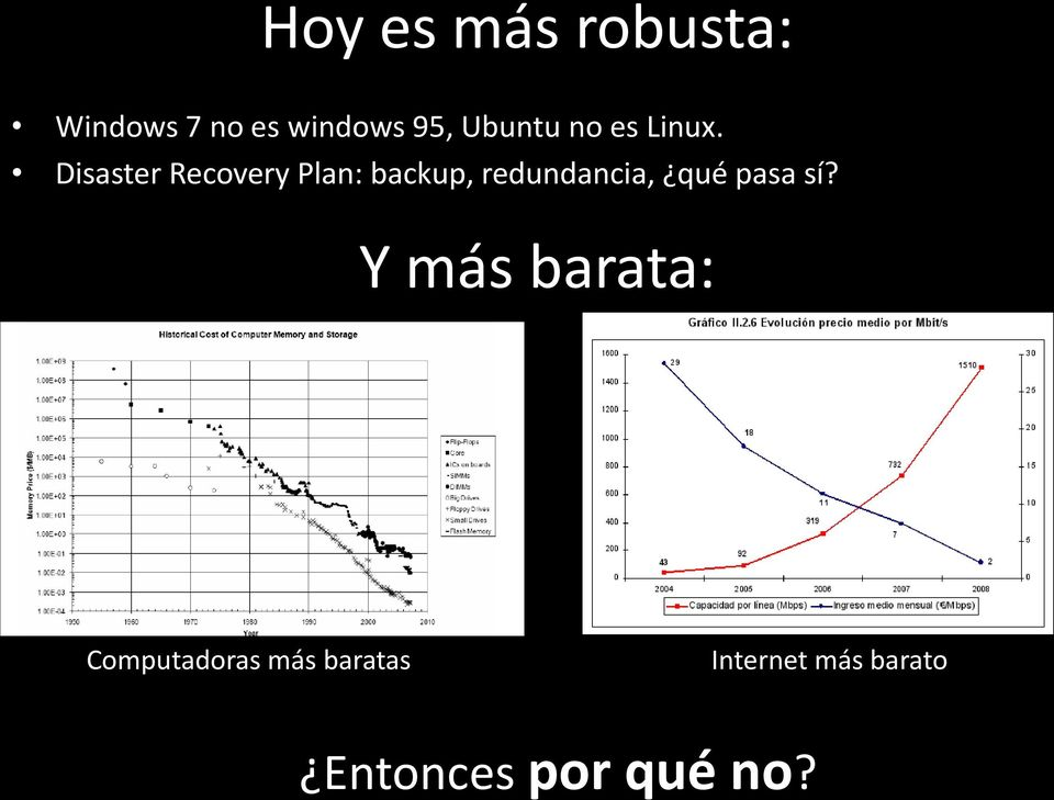 Disaster Recovery Plan: backup, redundancia, qué