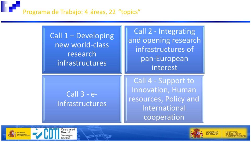 Integrating and opening research infrastructures of pan European