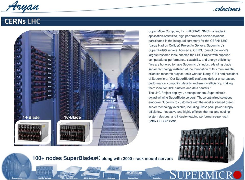 Supermicro s SuperBlade servers, housed at CERN, (one of the world s largest research labs) enabled the LHC Project with superior computational performance, scalability, and energy efficiency.