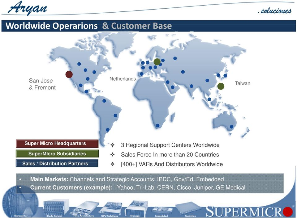 Distribution ib ti Partners [400+] VARs And Distributors ib t Worldwide Main Markets: Channels and