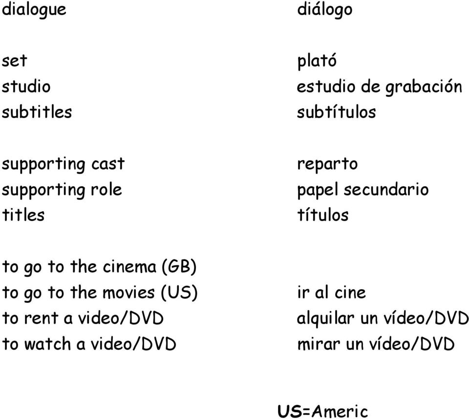 títulos to go to the cinema (GB) to go to the movies (US) to rent a