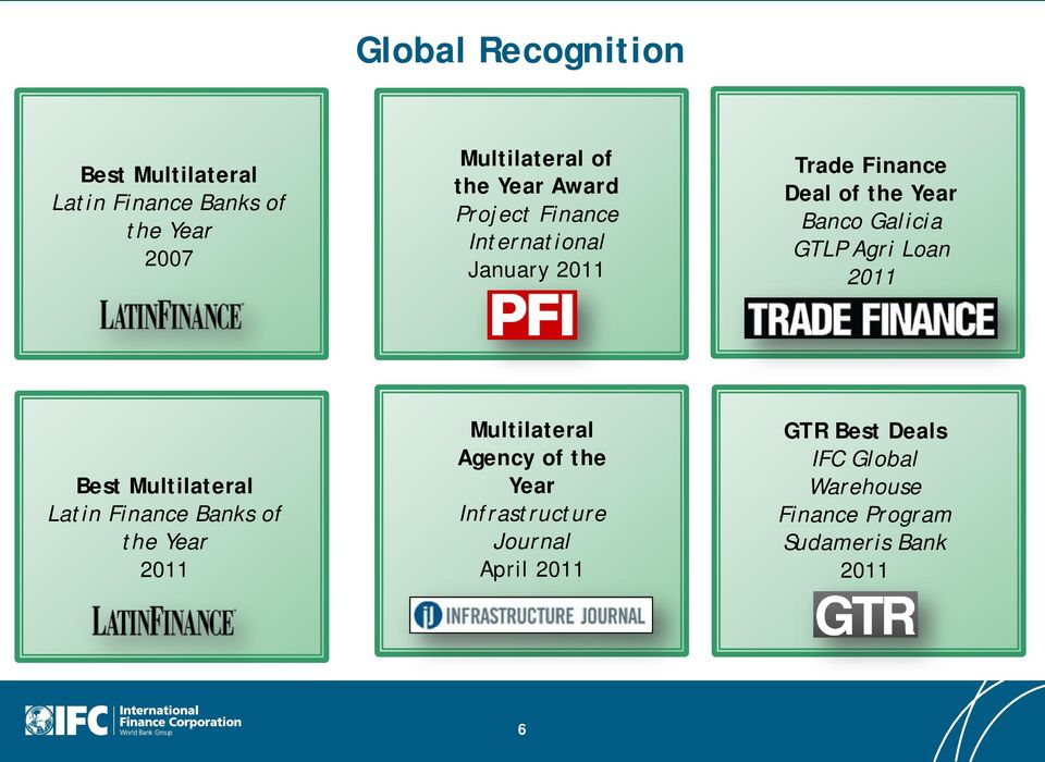 Agri Loan 2011 Best Multilateral Latin Finance Banks of the Year 2011 Multilateral Agency of the Year