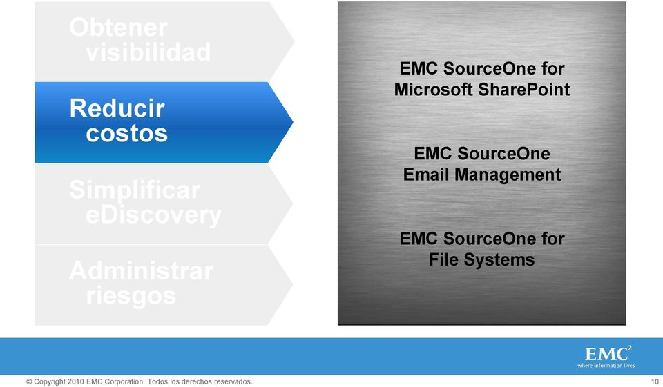 EMC SourceOne for Microsoft SharePoint EMC
