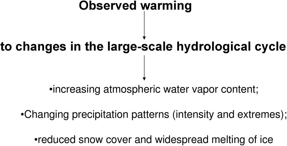content; Changing precipitation patterns (intensity