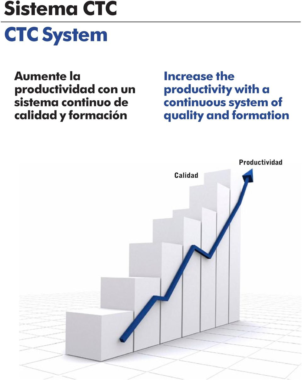 Increase the productivity with a continuous