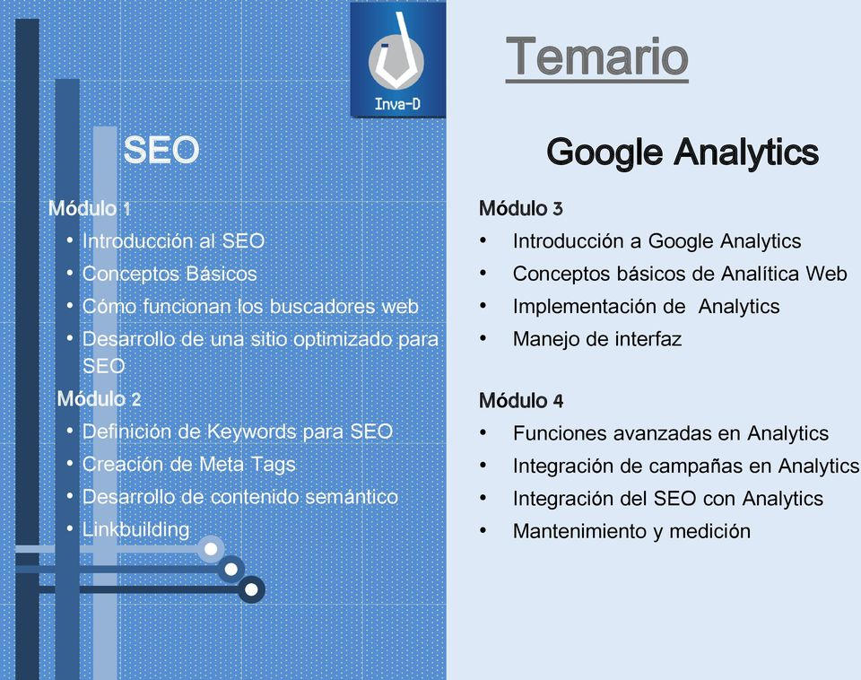 Analytics Módulo 3 Introducción a Google Analytics Conceptos básicos de Analítica Web Implementación de Analytics Manejo de