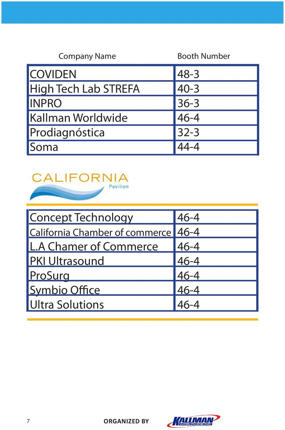 44-4 EXHIBITOR INDEX Concept Technology California Chamber of commerce L.