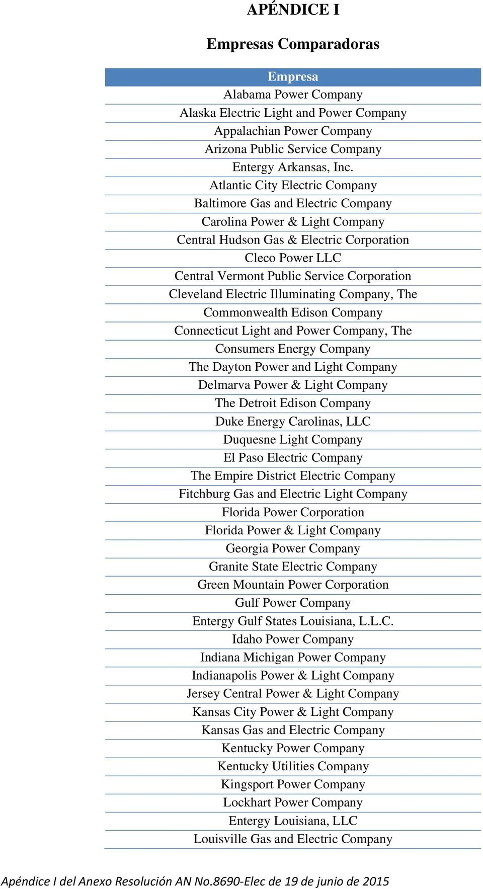 Cleveland Electric Illuminating Company, The Commonwealth Edison Company Connecticut Light and Power Company, The Consumers Energy Company The Dayton Power and Light Company Delmarva Power & Light