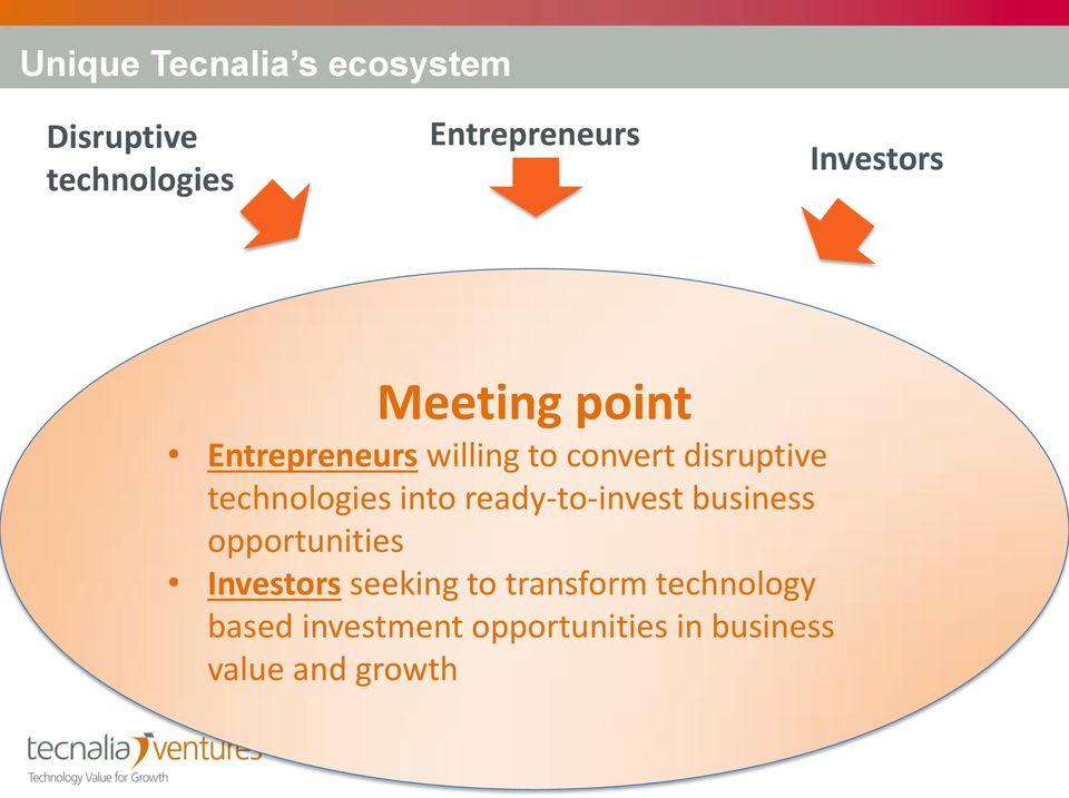 technologies into ready-to-invest business opportunities Investors