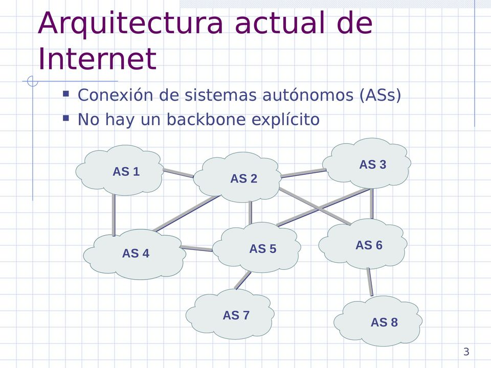(ASs) No hay un backbone explícito