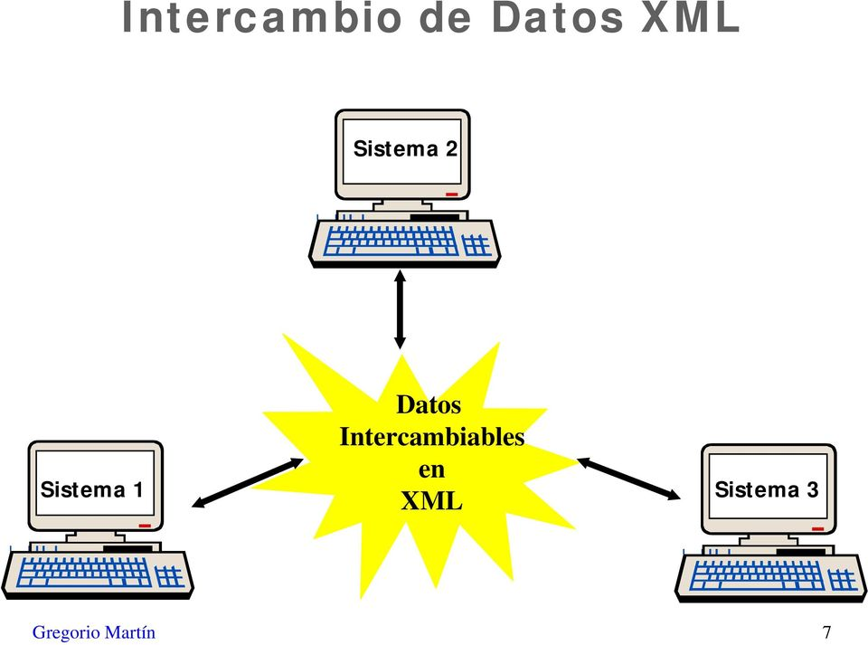 Intercambiables en XML