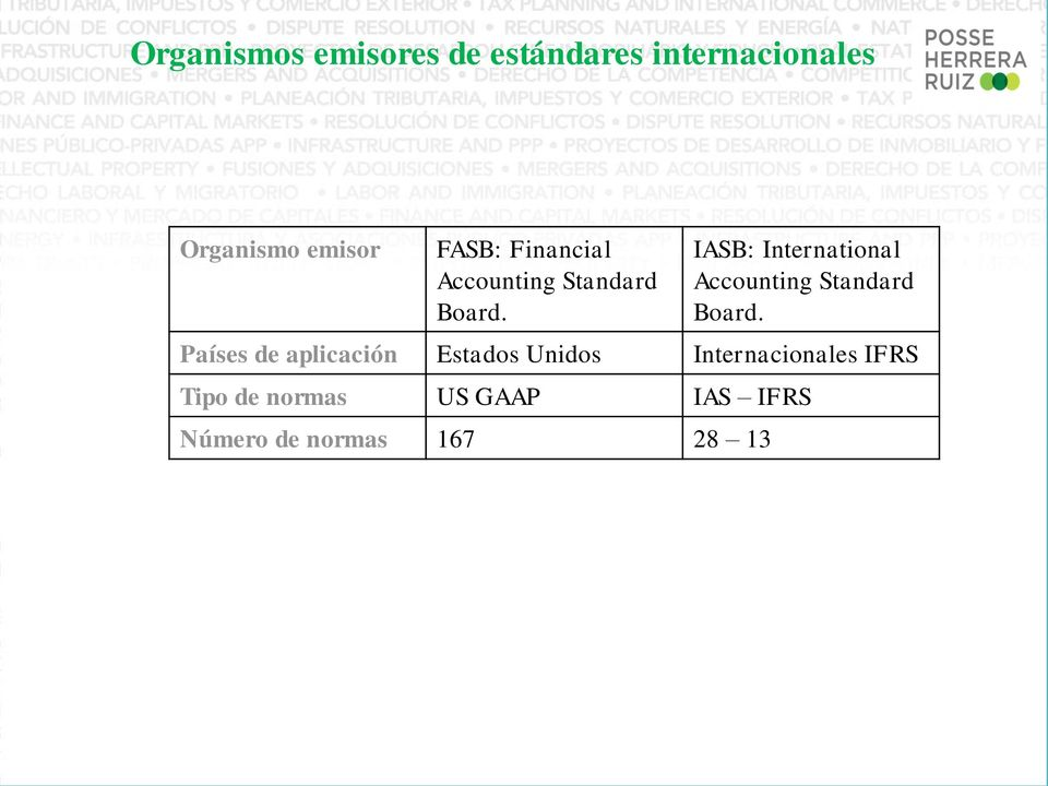 IASB: International Accounting Standard Board.