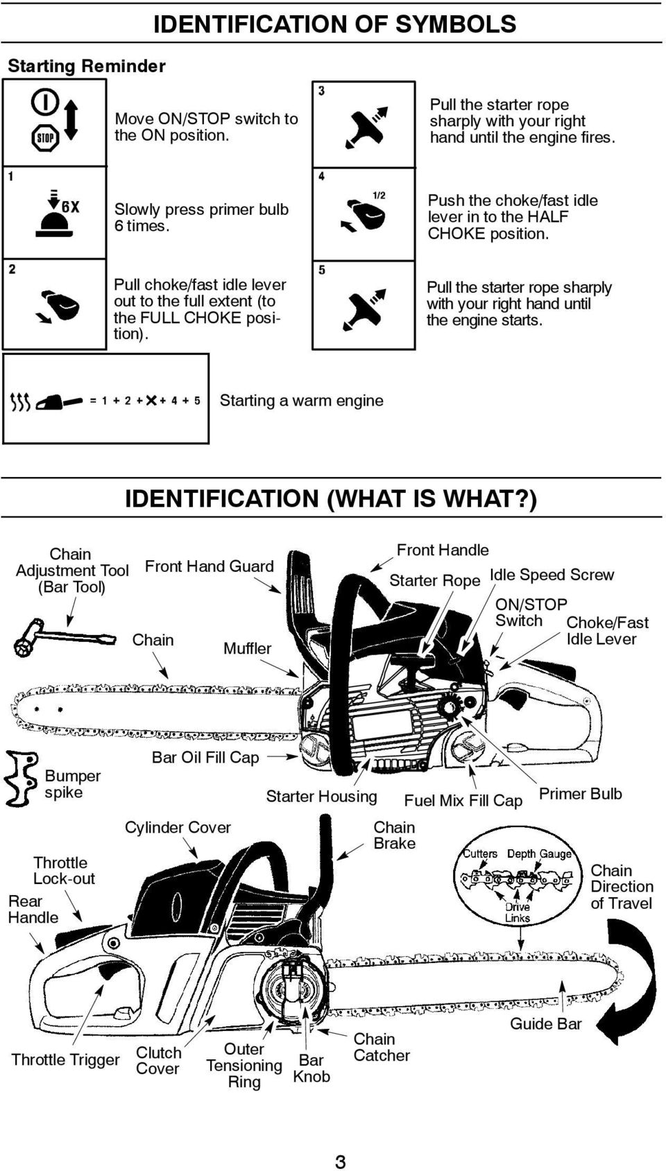 Pull the starter rope sharply with your right hand until the engine starts. Starting a warm engine IDENTIFICATION (WHAT IS WHAT?