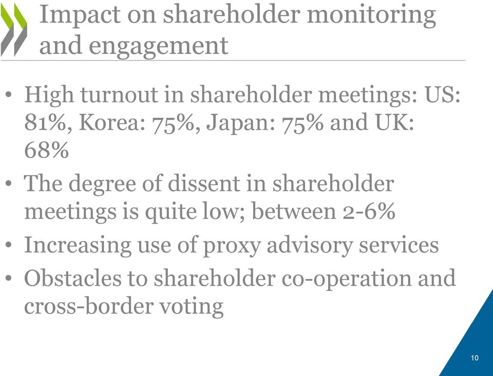 in shareholder meetings is quite low; between 2-6% Increasing use of proxy
