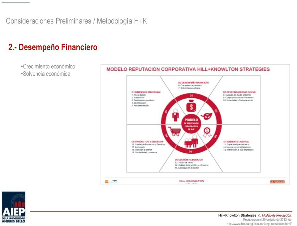 económica Hill+Knowlton Strategies,.(). Modelo de Reputación.