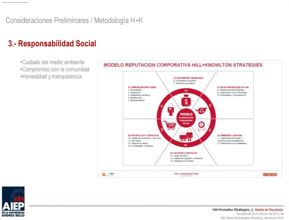 comunidad Honestidad y transparencia Hill+Knowlton Strategies,.().