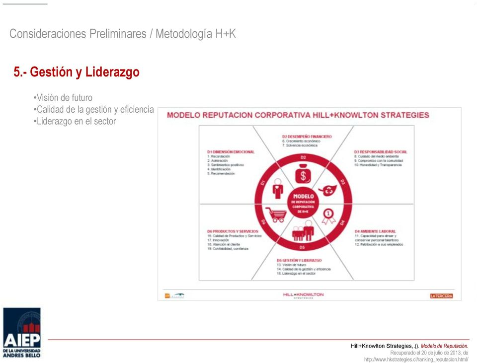 eficiencia Liderazgo en el sector Hill+Knowlton Strategies,.().