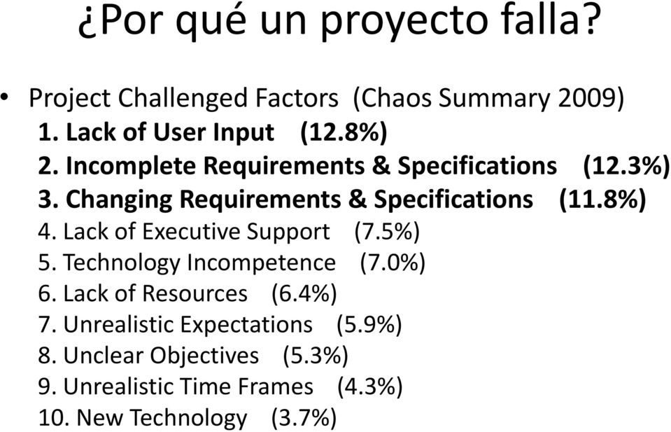 Lack of Executive Support (7.5%) 5. Technology Incompetence (7.0%) 6. Lack of Resources (6.4%) 7.