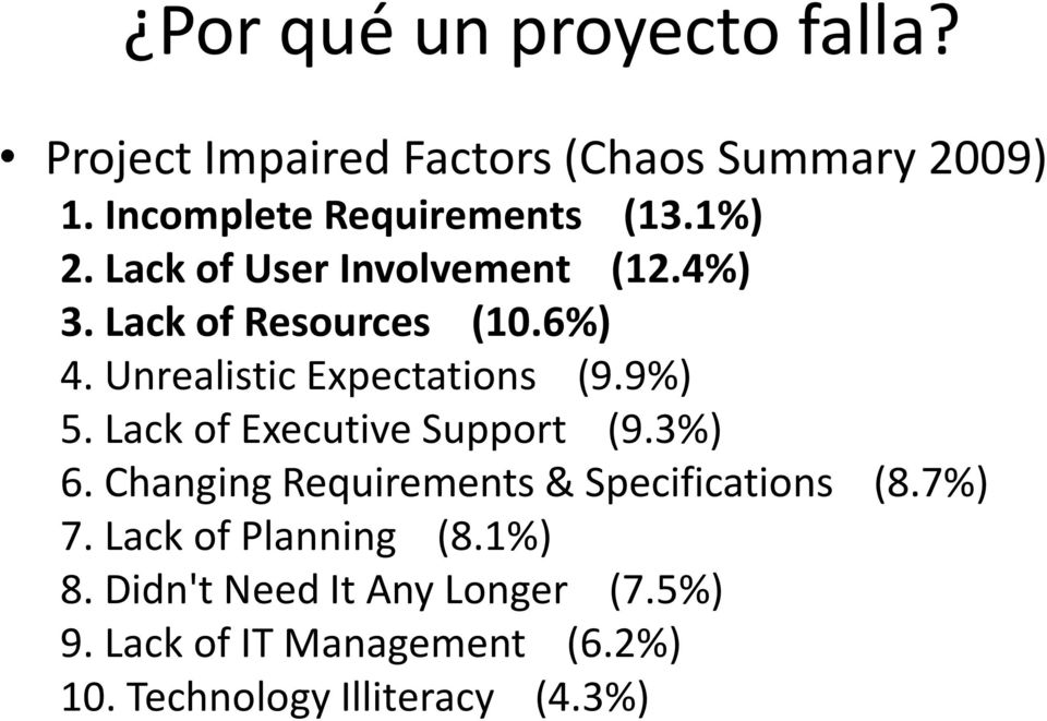 9%) 5. Lack of Executive Support (9.3%) 6. Changing Requirements & Specifications (8.7%) 7.