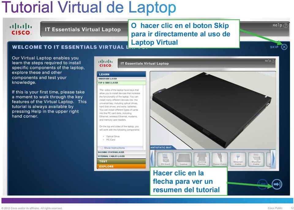 para ver un resumen del tutorial 2012 Cisco and/or