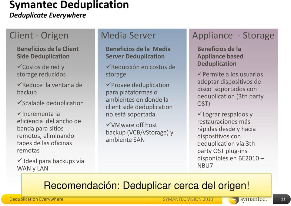 costos de storage Provee deduplication para plataformas o ambientes en donde la client side deduplication no está soportada VMware off host backup (VCB/vStorage) y ambiente SAN Appliance - Storage