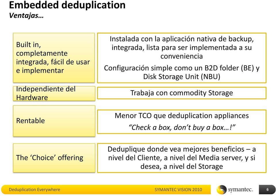 Disk Storage Unit (NBU) Trabaja con commodity Storage Menor TCO que deduplication appliances Check a box, don t buy a box!