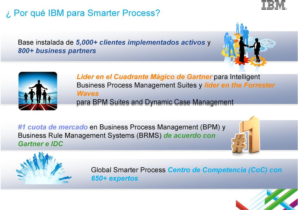 Gartner para Intelligent Business Process Management Suites y líder en the Forrester Waves para BPM Suites and Dynamic