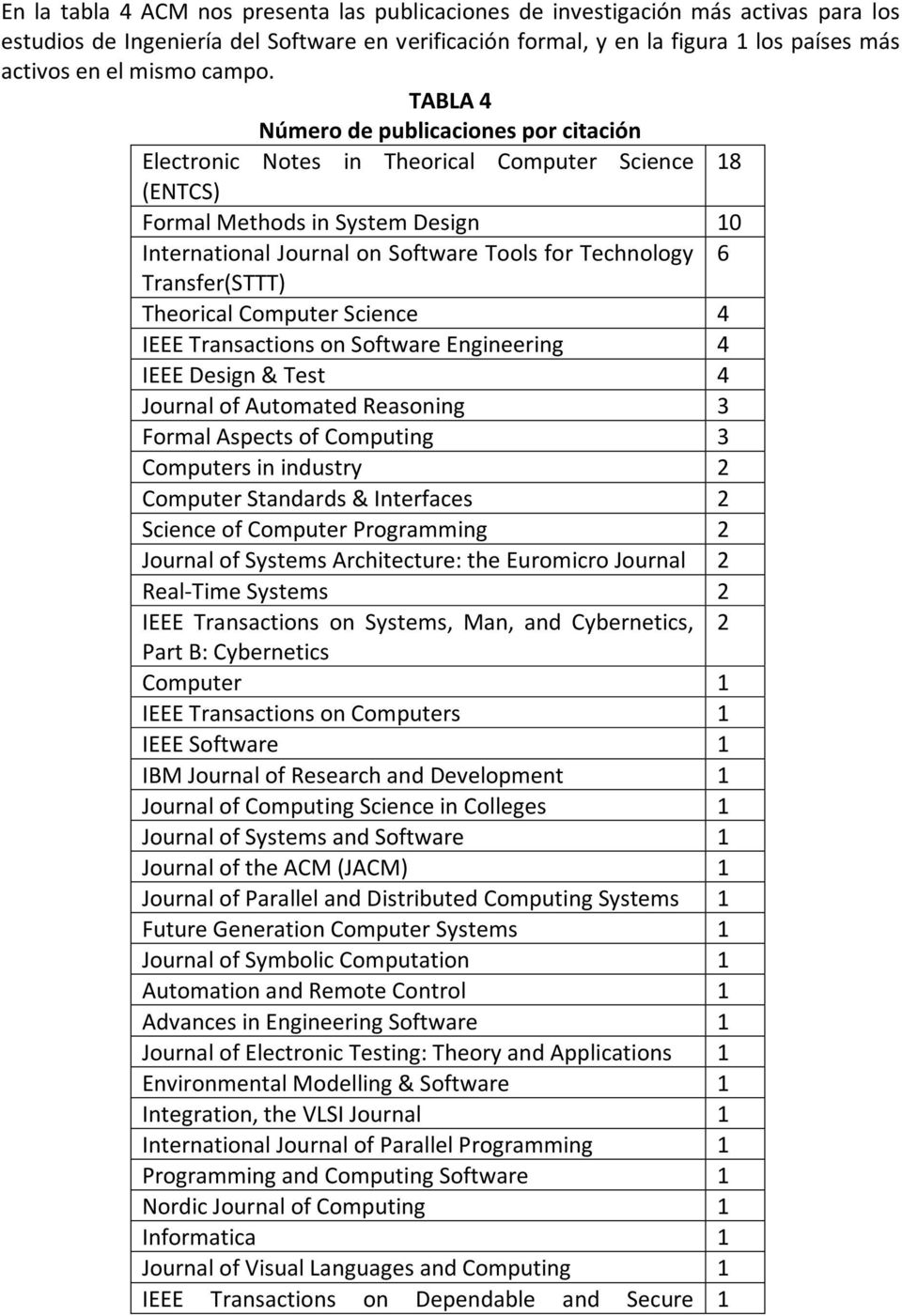 TABLA 4 Número de publicaciones por citación Electronic Notes in Theorical Computer Science 18 (ENTCS) Formal Methods in System Design 10 International Journal on Software Tools for Technology 6