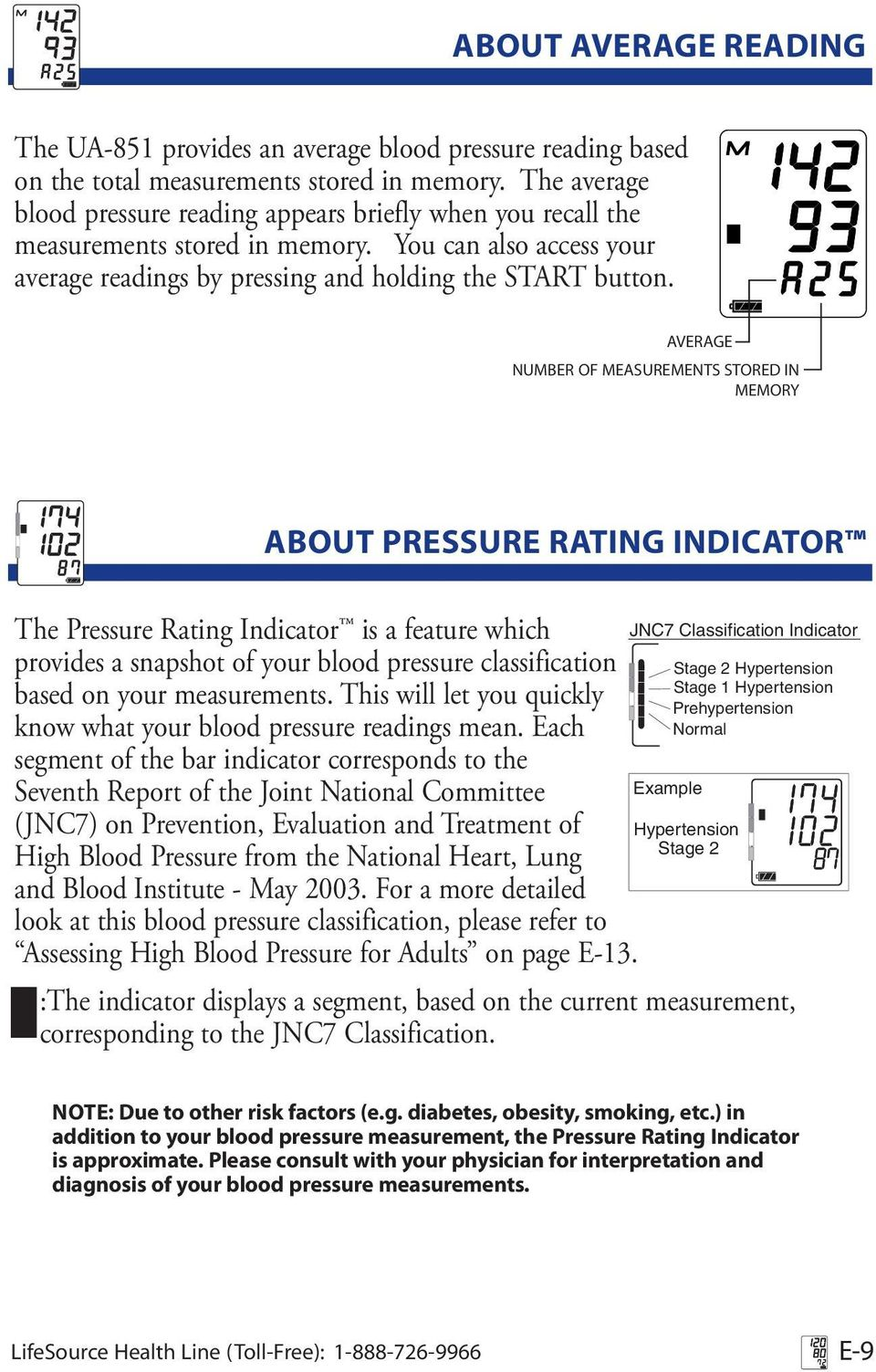 AVERAGE NUMBER OF MEASUREMENTS STORED IN MEMORY ABOUT PRESSURE RATING INDICATOR The Pressure Rating Indicator JNC7 Classification is a feature Indicator which Hypertension Stage 2 provides a snapshot