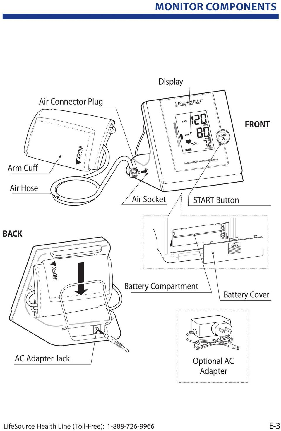Compartment Battery Cover AC Adapter Jack Optional AC