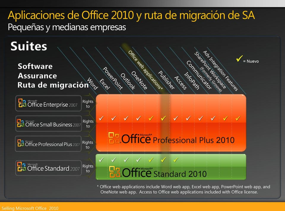 2010 * Office web applications include Word web app, Excel web app, PowerPoint web