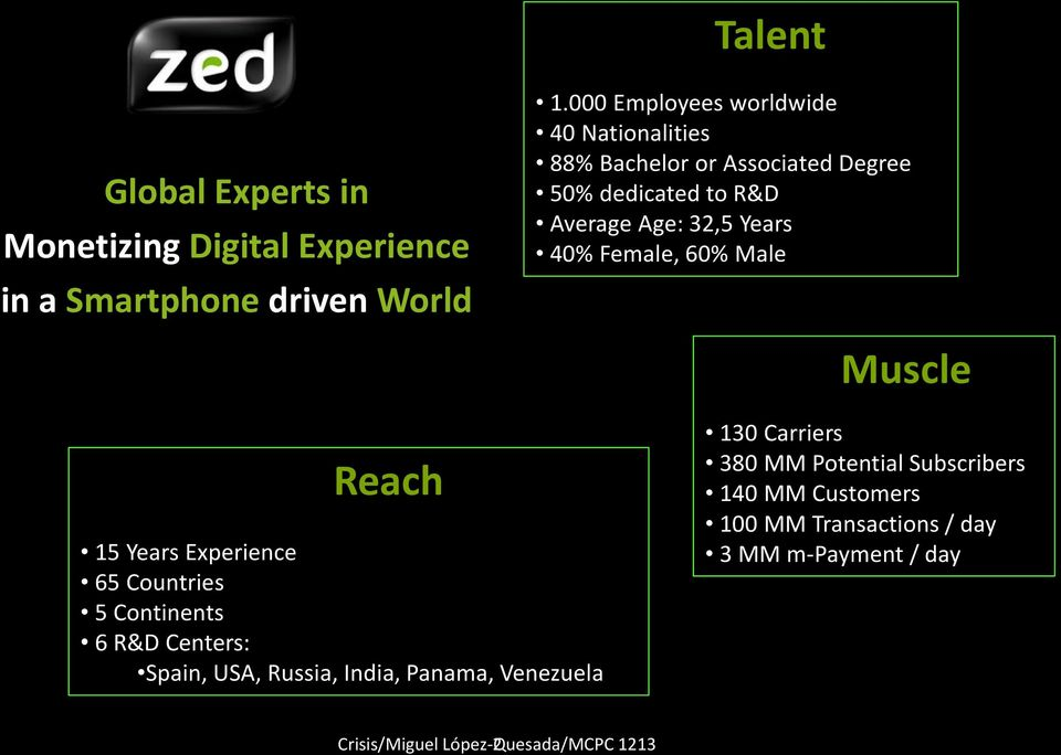 40% Female, 60% Male Muscle Reach 15 Years Experience 65 Countries 5 Continents 6 R&D Centers: Spain, USA, Russia, India,
