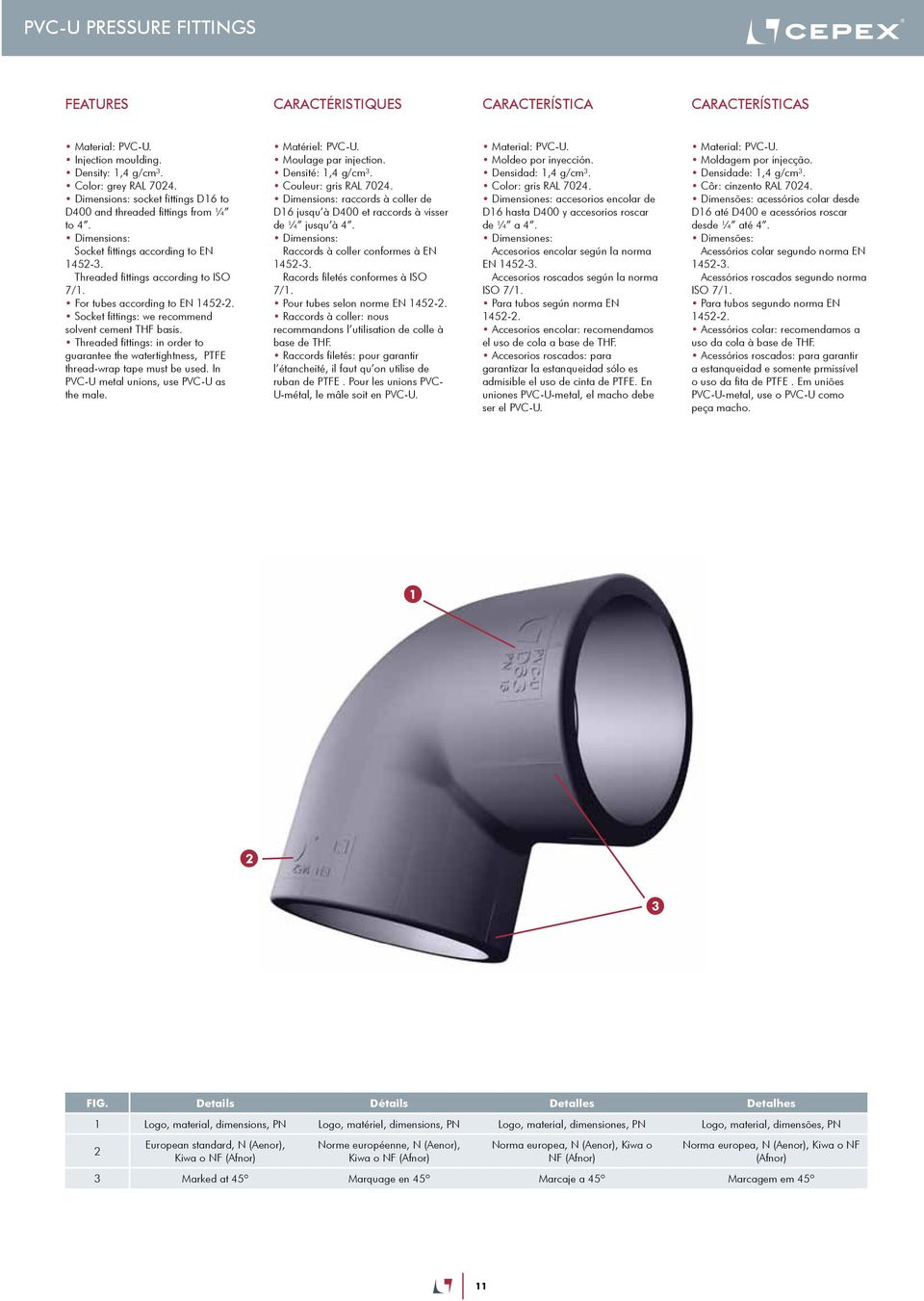 Socket fittings: we recommend solvent cement THF basis. Threaded fittings: in order to guarantee the watertightness, PTF thread-wrap tape must be used. In PVC-U metal unions, use PVC-U as the male.