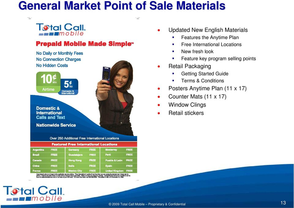 program selling points Retail Packaging Getting Started Guide Terms &